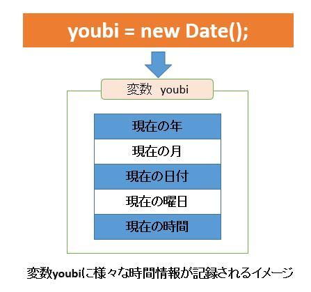 youbi003
