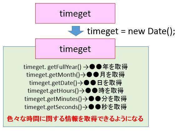timeget-010